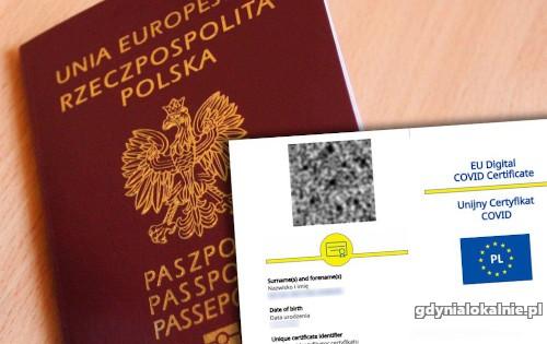Paszport Covidowy, Unijny Certyfikat Covid, Negatywny test Covid
